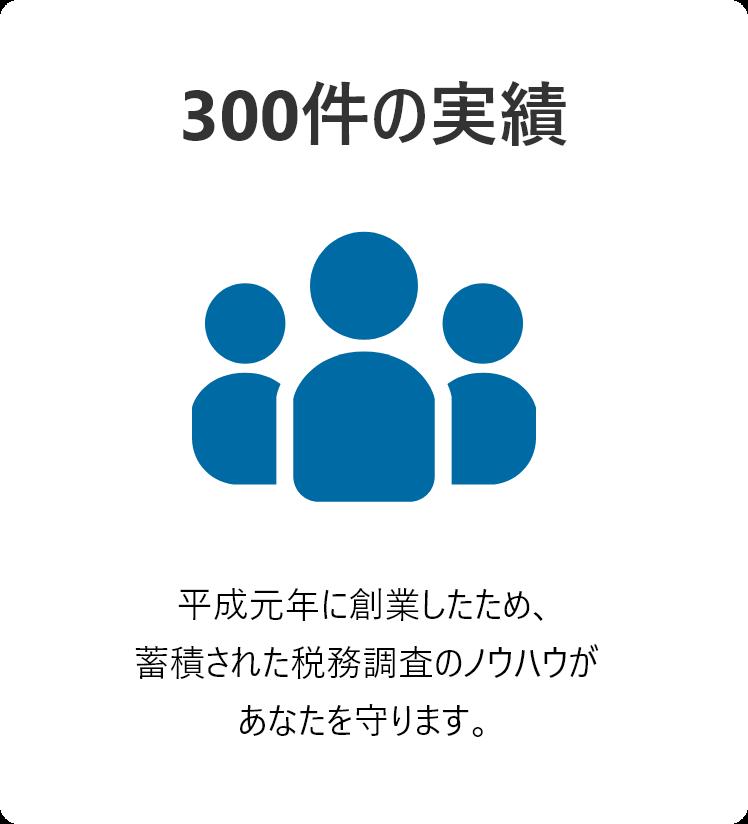 300件の実績